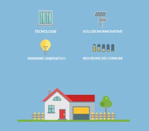 efficientamento consumi casa