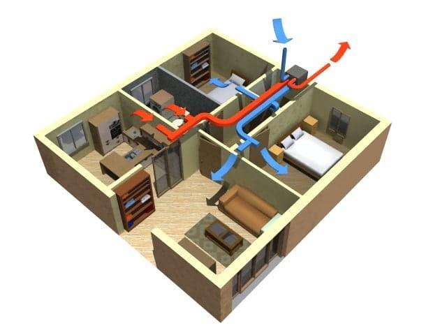 vmc ventilazione meccanica controllata