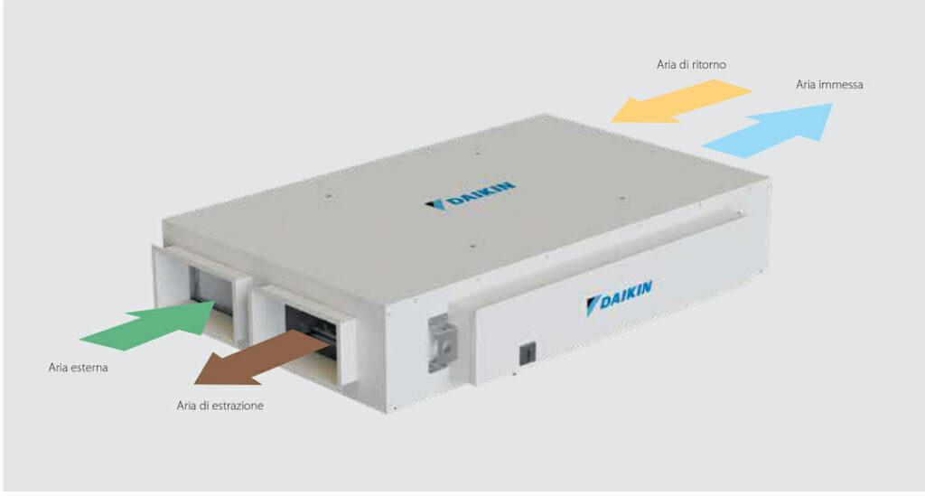 daikin impianto ventilazione meccanica